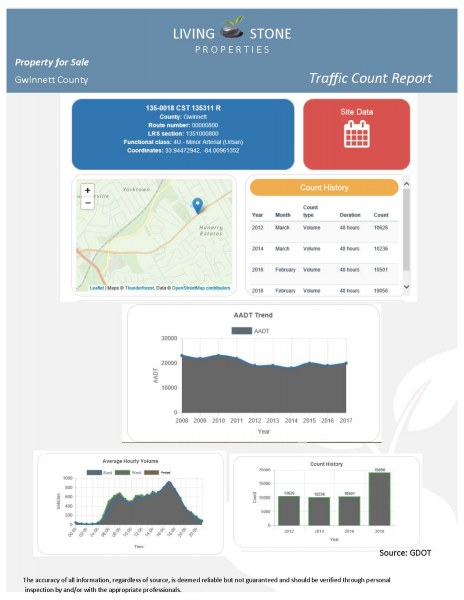 Infomation-Packet-1173-Lawrenceville-Hwy_Page_08